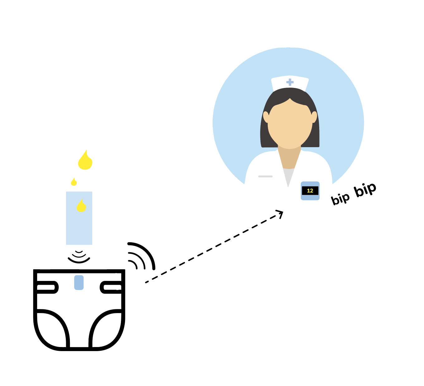 , SPEEDI, a simple and innovative device to facilitate the early detection of urinary tract infections